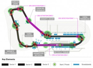 gp-monza-f1-rent-a-car-sevilla