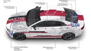 el-sistema-eléctrico-de-Audi